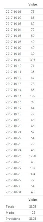 2017.10-visite sitoweb.JPG