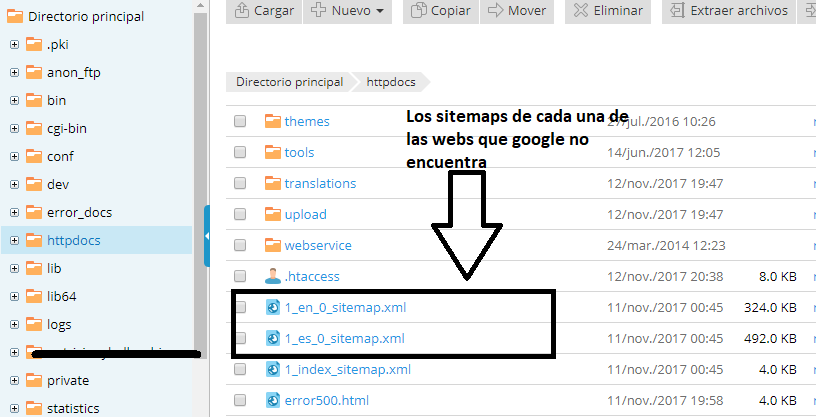 sitemaps foro.png