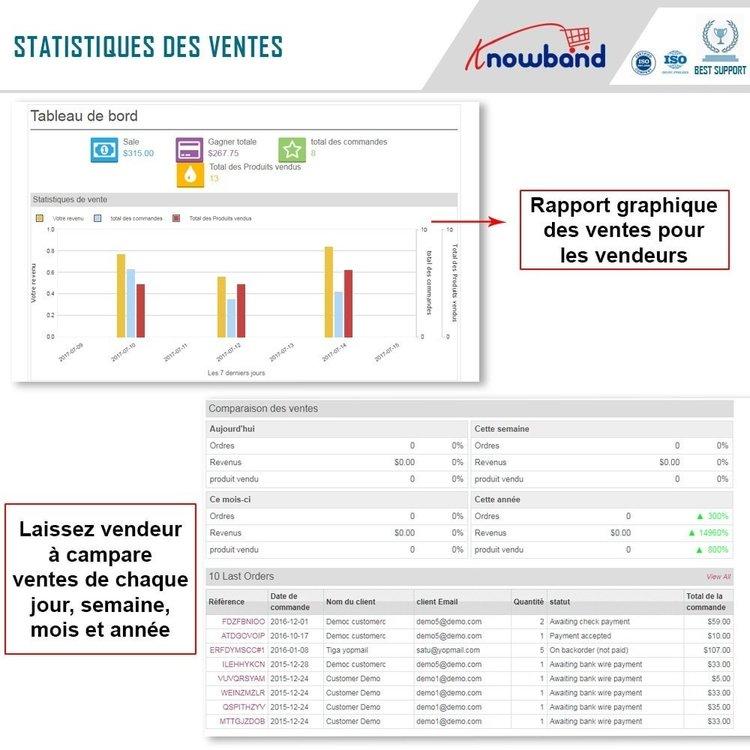 knowband-multi-vendor-marketplace-3.jpg