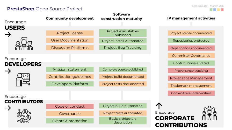 dashboard-opensource.png